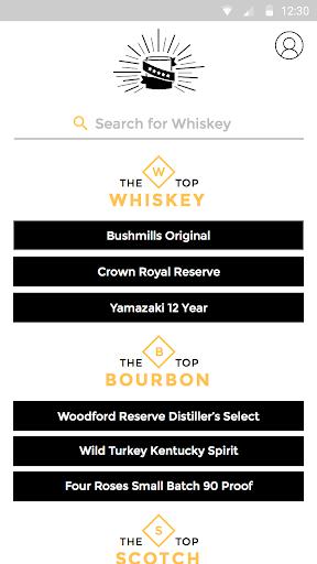 Whiskey Nation