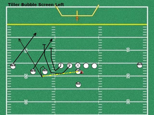 Tiller Bubble Screen Left