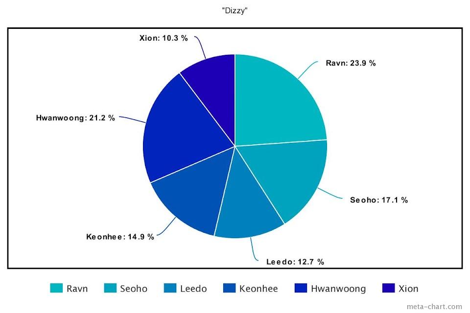meta-chart - 2020-09-01T225943.398