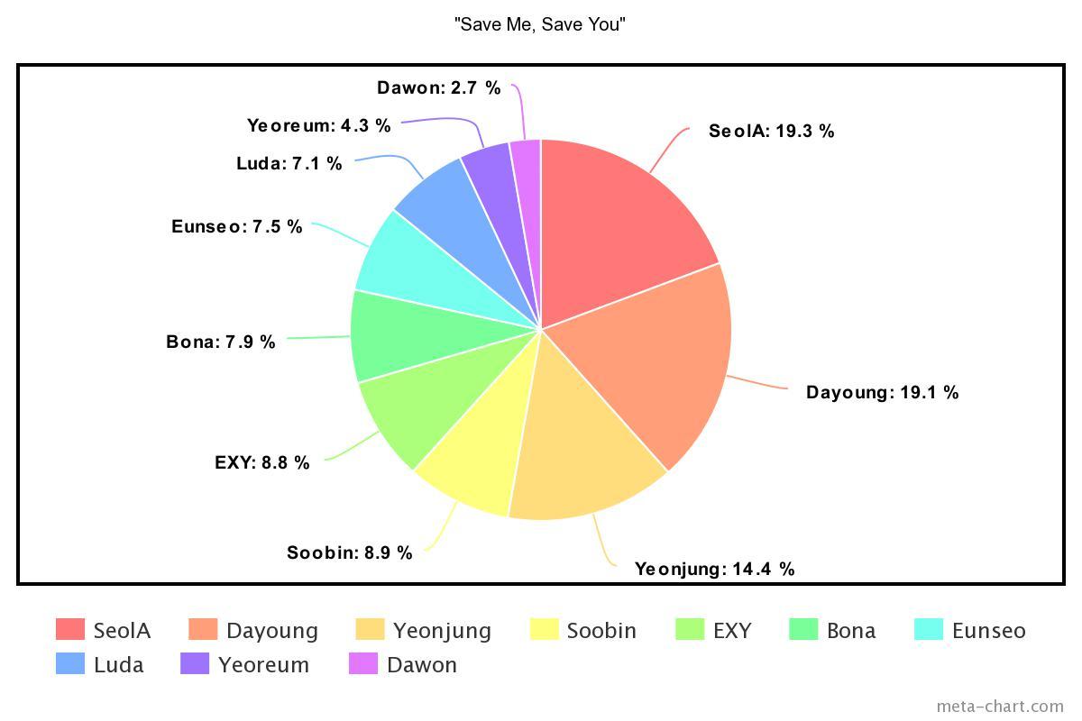 meta-chart - 2021-01-11T203255.003