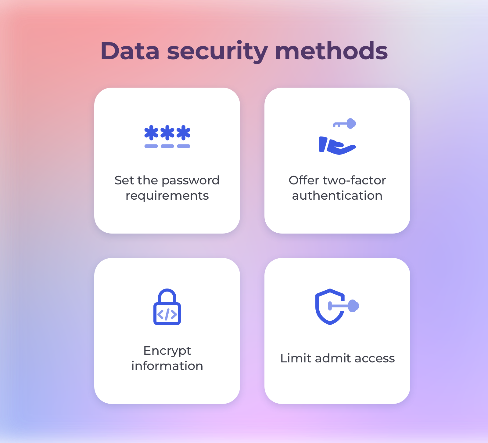 basics of Data Security and Safe Authentication