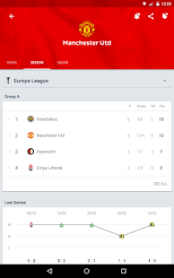 Download Onefootball Live Soccer Scores For PC Windows and Mac apk screenshot 8