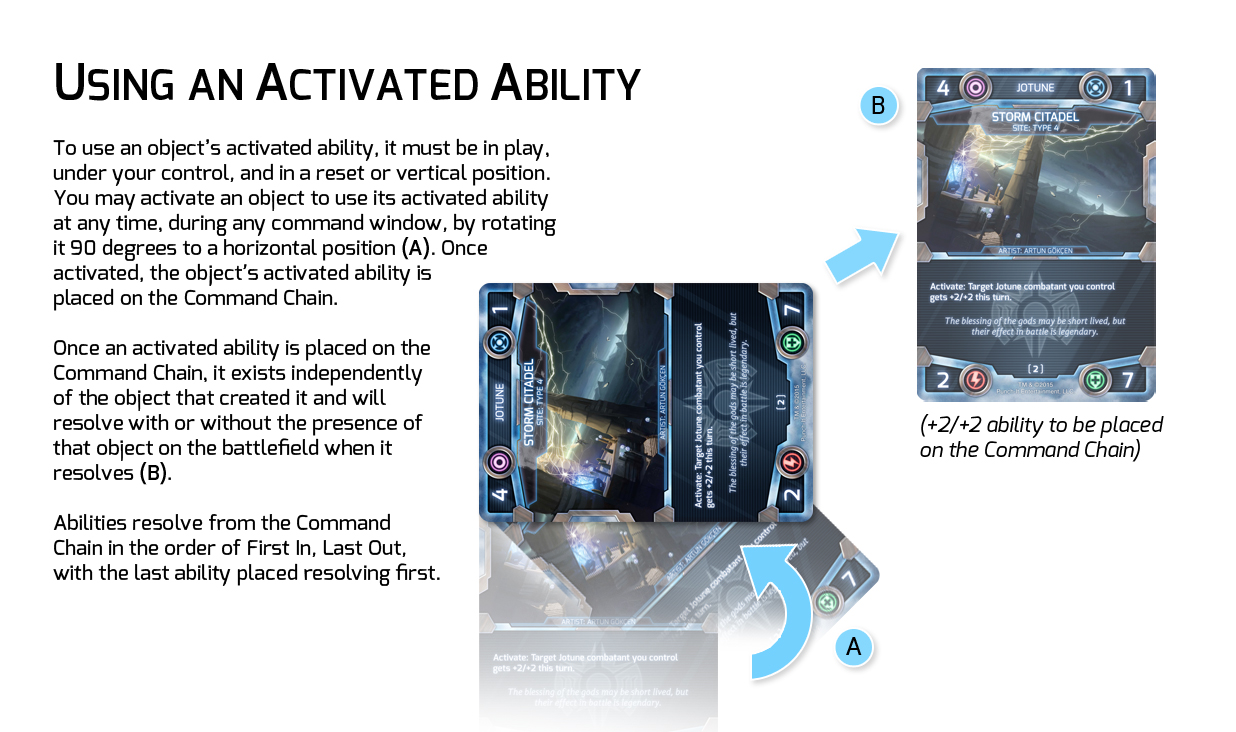 Using Activated Abilities.jpg