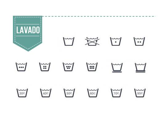 Imagen con los diferentes símbolos de lavado