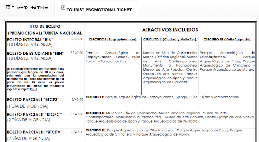 photo+boleto+touristico+cusco