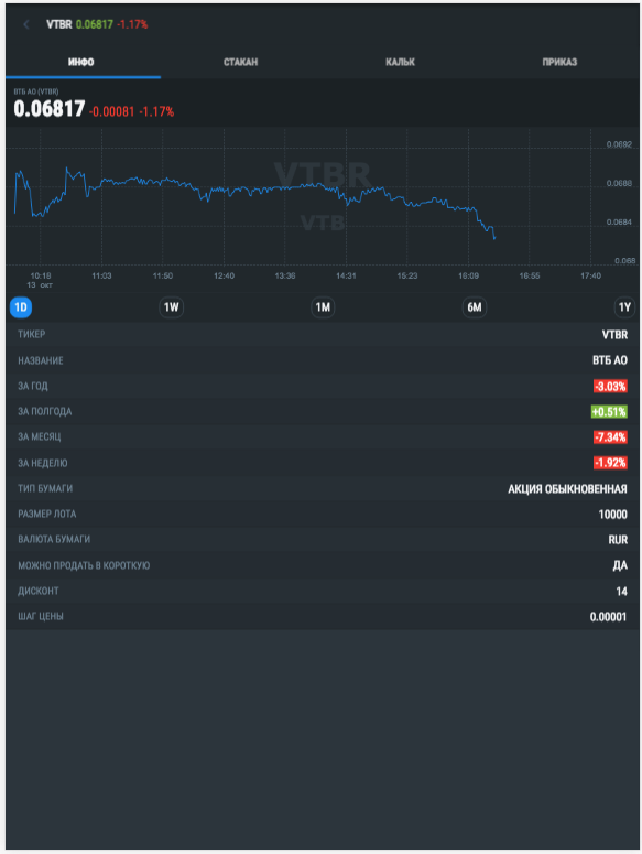 Tradernet- screenshot