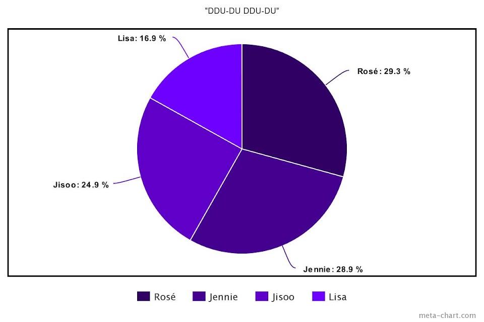 meta-chart - 2020-12-22T231859.117