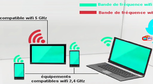 Download guide andro dumper wps wifi Google Play softwares