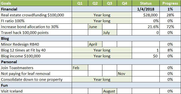 2018 goal spreadsheet