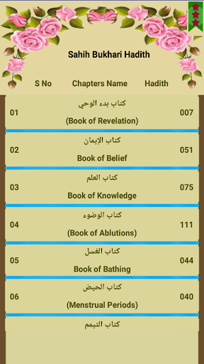 Sahih Bukhari Hadith Urdu+English+Arabic by Soft Baba (Google Play