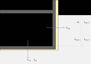 Photo: Systemskizze des konditionierten Kellers mit entsprechenden Wärmedurchgangskoeffizienten und Temperaturkorrekturfaktoren als Grundlage für die Näherungsberechnung laut ÖNORM B 8110-6.