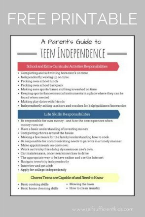 A parent's guide to teen independence