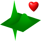 Gyroscope Heart Rate icon