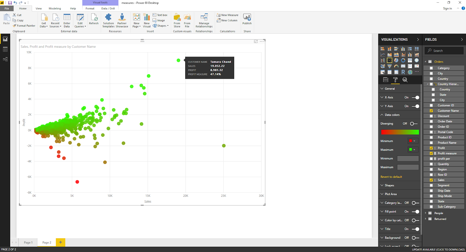 Scatter Plot Chart in Microsoft Power BI 38