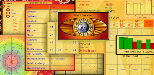Divya Chakshu – Apps on Google Play