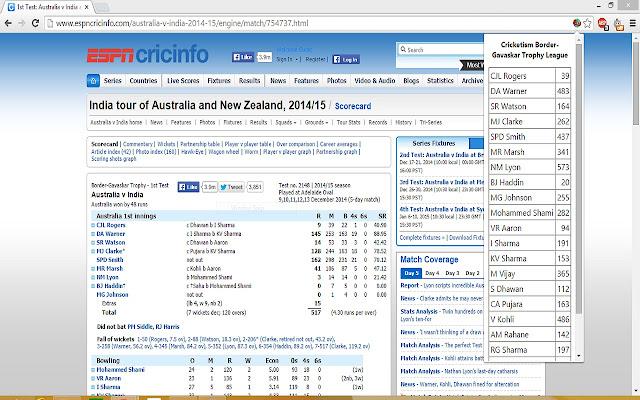 Cricketism Fantasy League