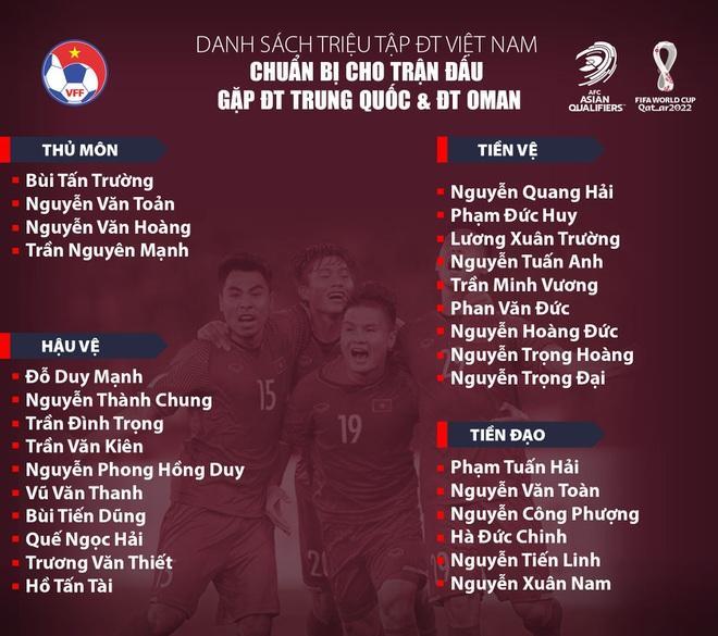 Văn Lâm chấn thương, vắng mặt ở trận đấu với Trung Quốc và Nhật Bản - 2