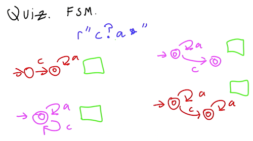 RE to FSM.png