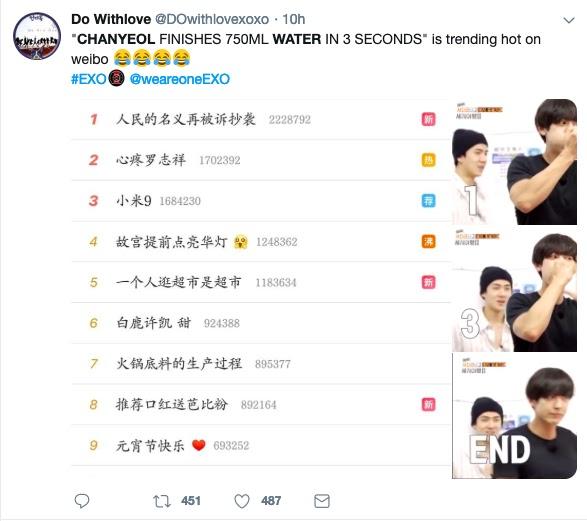 weibo trend