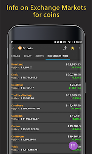 CoinMarketApp - Cryptocurrency and ICO tracker Screenshot