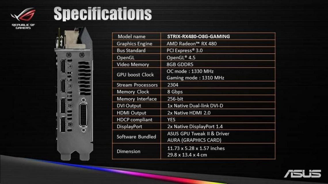 ASUS giới thiệu hai phiên bản card đồ họa ROG Strix RX 480