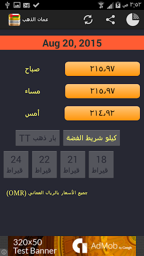 Oman Gold Price Chart