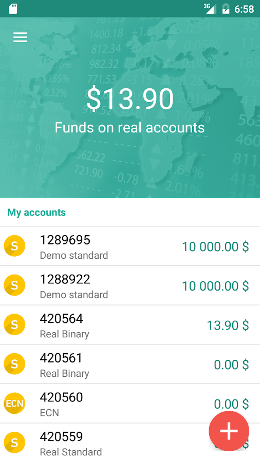 Grand Capital Invest- screenshot