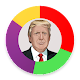 Download Trump Meter ( Republican Analysis & Live Updates) For PC Windows and Mac