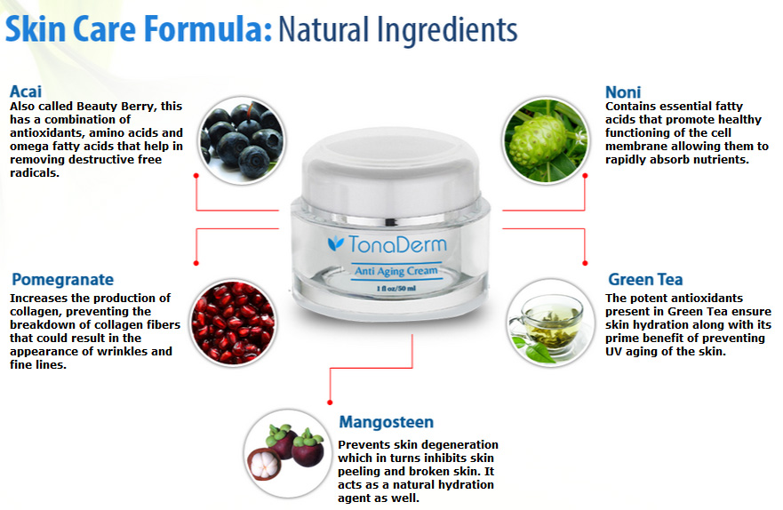 TonaDerm Cream Ingredients