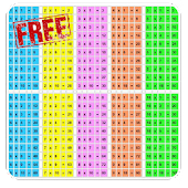 Math Multiplication Table