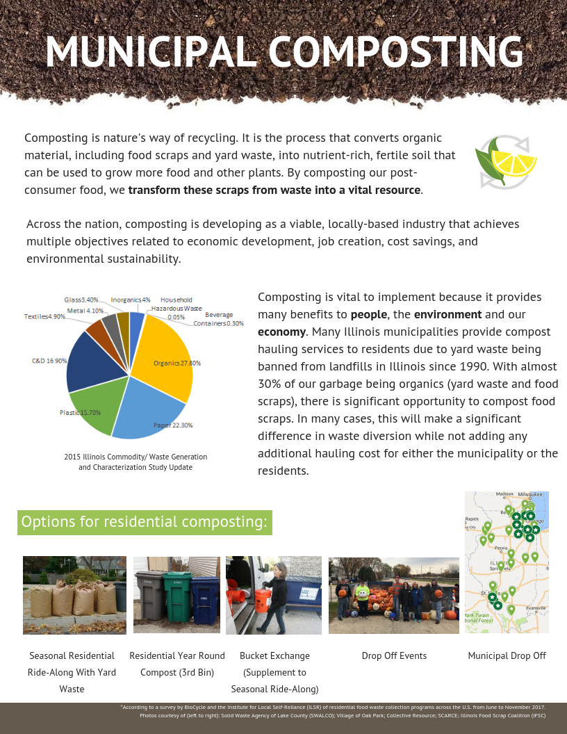 Our Work - Illinois Food Scrap Coalition