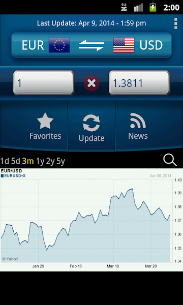 Easy Currency Converter Pro v3.5.4 [Patched] 1