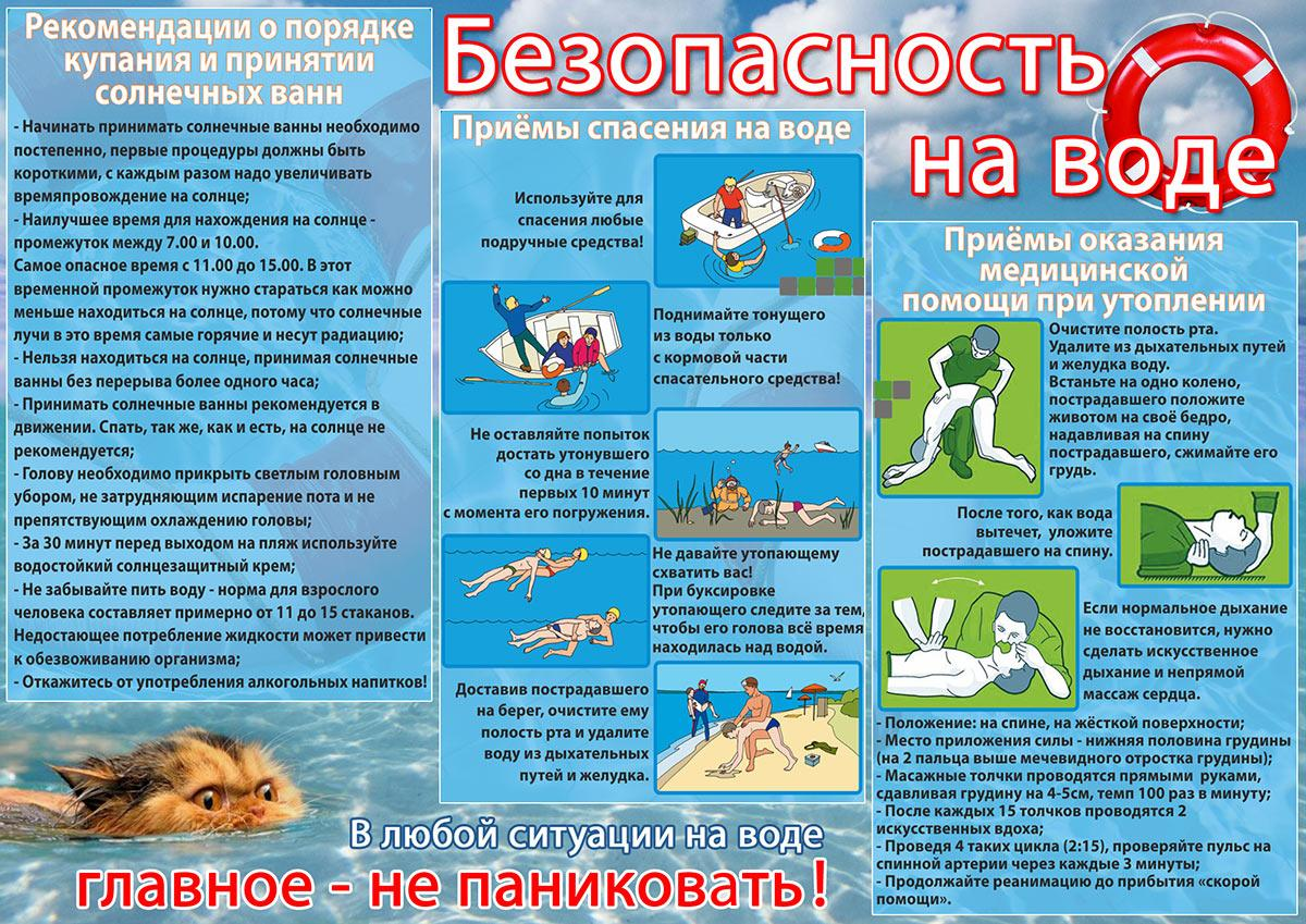 C:\Users\User\Desktop\Барышникова Е.В\Безопасность на воде\pamyatka_kupanie.jpg