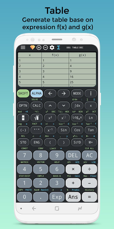 Calculus calculator & Solve for x ti-36 ti-84 Plus Screenshot 7