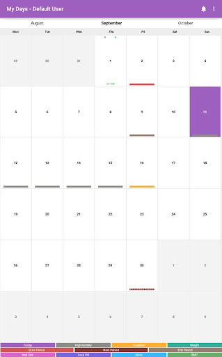 My Days  Period Ovulation screenshot 7