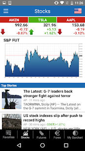 Barchart Stocks Futures Forex- screenshot thumbnail