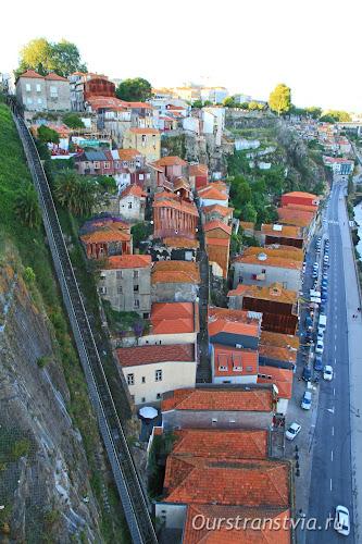 Северная столица Португалии - Порто