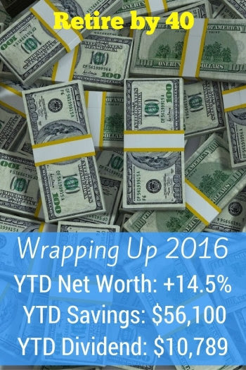 Wrapping Up 2016 Goals and Financial updates