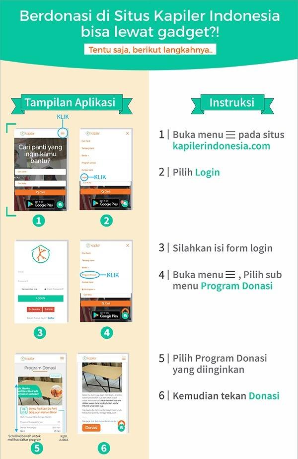 Tutorial Donasi Online Cari Panti Kapiler Indonesia