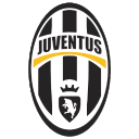 Juventus F.C. Wallpaper 2019 HD Tab Theme