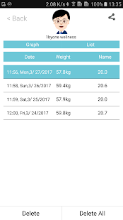 1byone wellness 2.0 - náhled