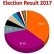 Election Result 2018 APK