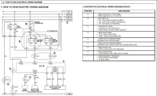 Full Electrical Wiring Diagram New