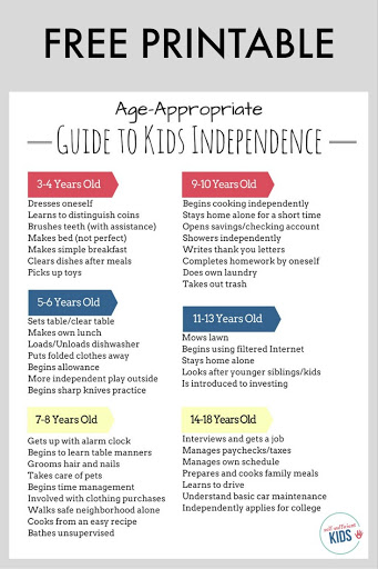 Free printable guide to age-appropriate kids independence. Help kids become self-sufficient, confident and self-sufficient with this guide.