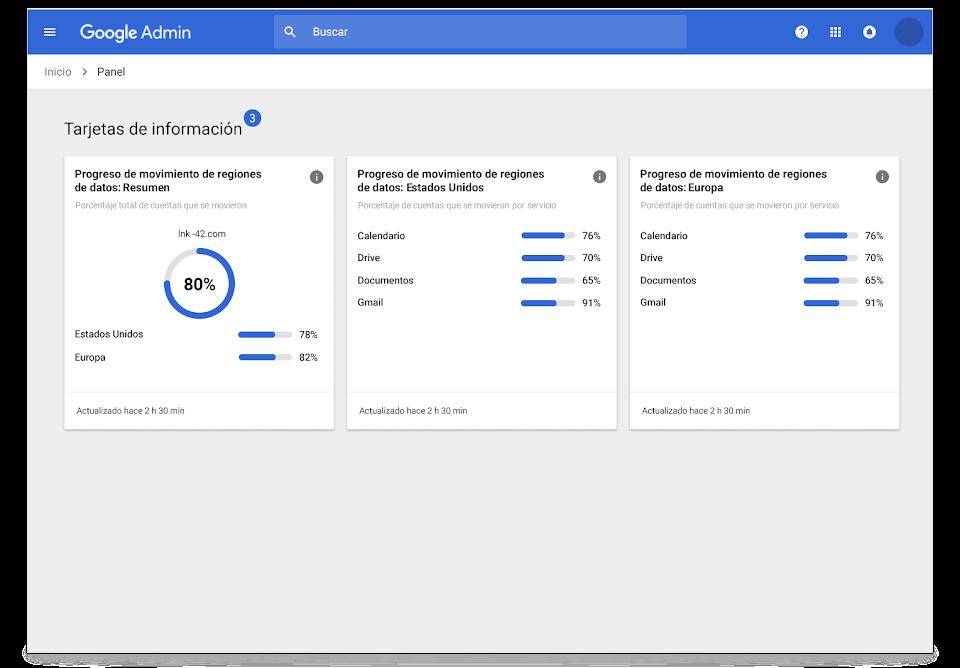 Tarjetas de información sobre las regiones de GoogleWorkspace