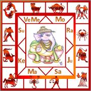 AstroSoft Telugu Astrology App