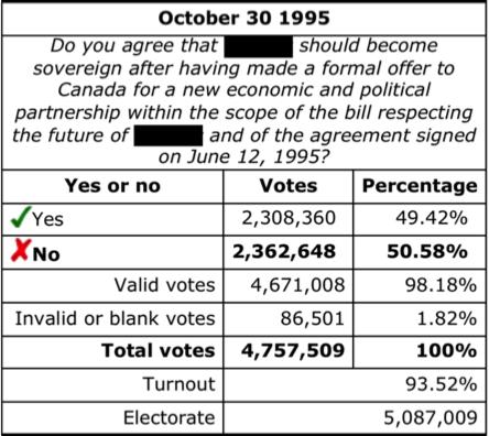 Quebec 1995.png