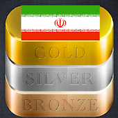 Daily Gold Price chart in Iran