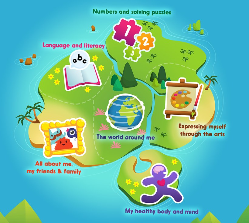 Discovery Learning Map