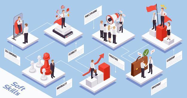 Organigramme des compositions isométriques du concept de compétences non techniques avec confiance en soi parler en public individualité créativité flexibilité leadership Vecteur gratuit